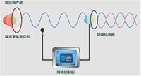 智能消音降音系统