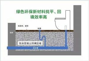 发泡水泥卫生间回填--小型发泡机便携高效发泡混凝土